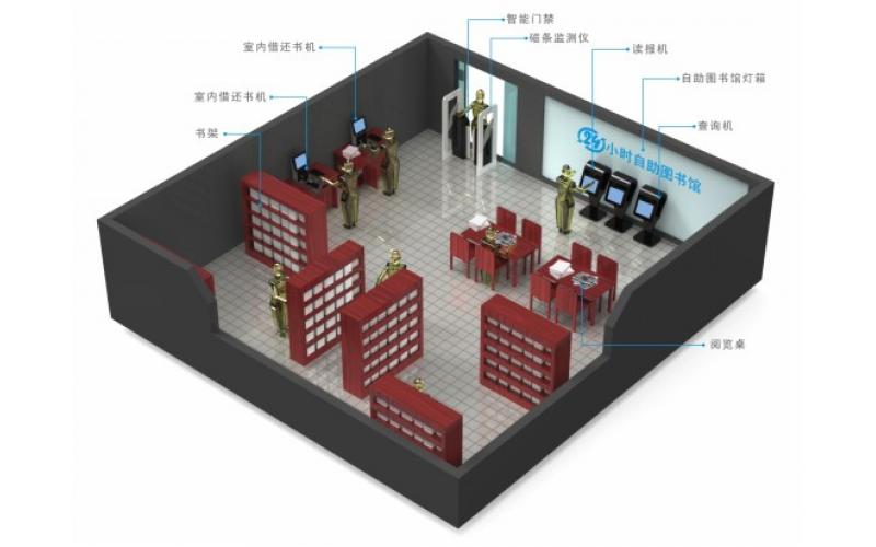 RFID intelligent library management
